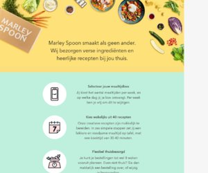 Marley Spoon (BE) cashback